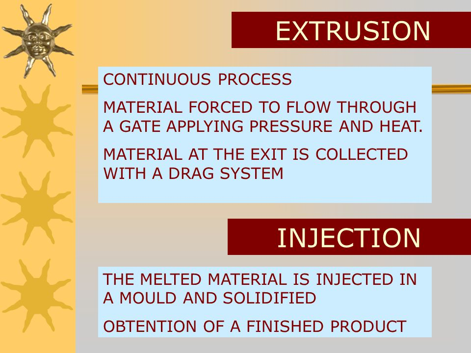 EXTRUSION CONTINUOUS PROCESS MATERIAL FORCED TO FLOW THROUGH A GATE APPLYING PRESSURE AND HEAT.