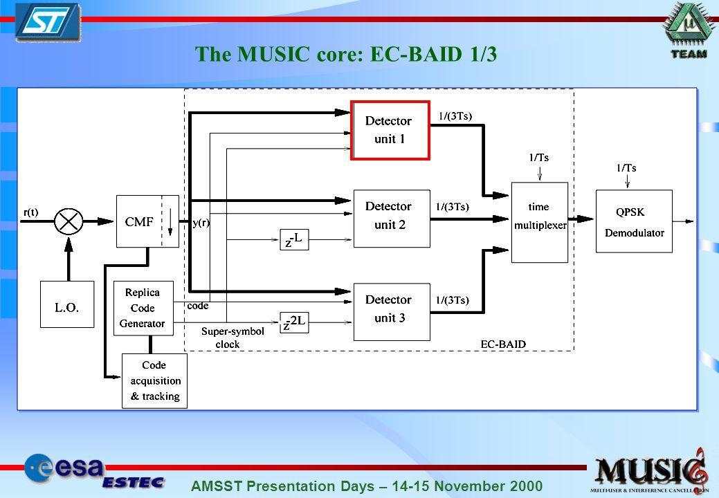 AMSST Presentation Days – 14-15 November 2000 The MUSIC core: EC-BAID 1/3