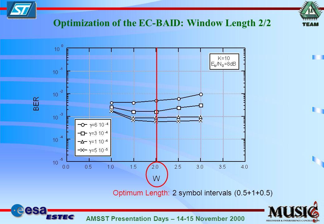AMSST Presentation Days – 14-15 November 2000 Optimization of the EC-BAID: Window Length 2/2 Optimum Length: 2 symbol intervals (0.5+1+0.5)