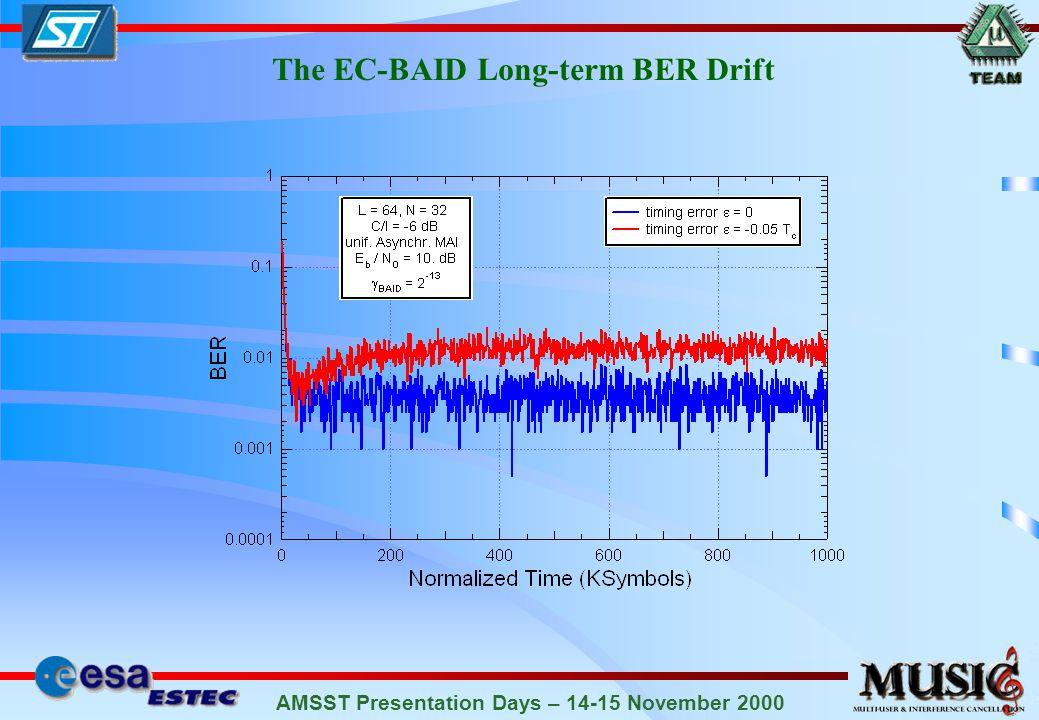 AMSST Presentation Days – 14-15 November 2000 The EC-BAID Long-term BER Drift
