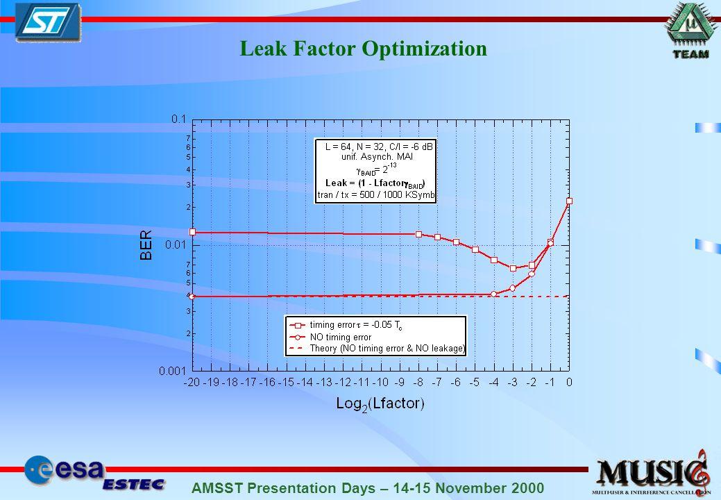 AMSST Presentation Days – 14-15 November 2000 Leak Factor Optimization