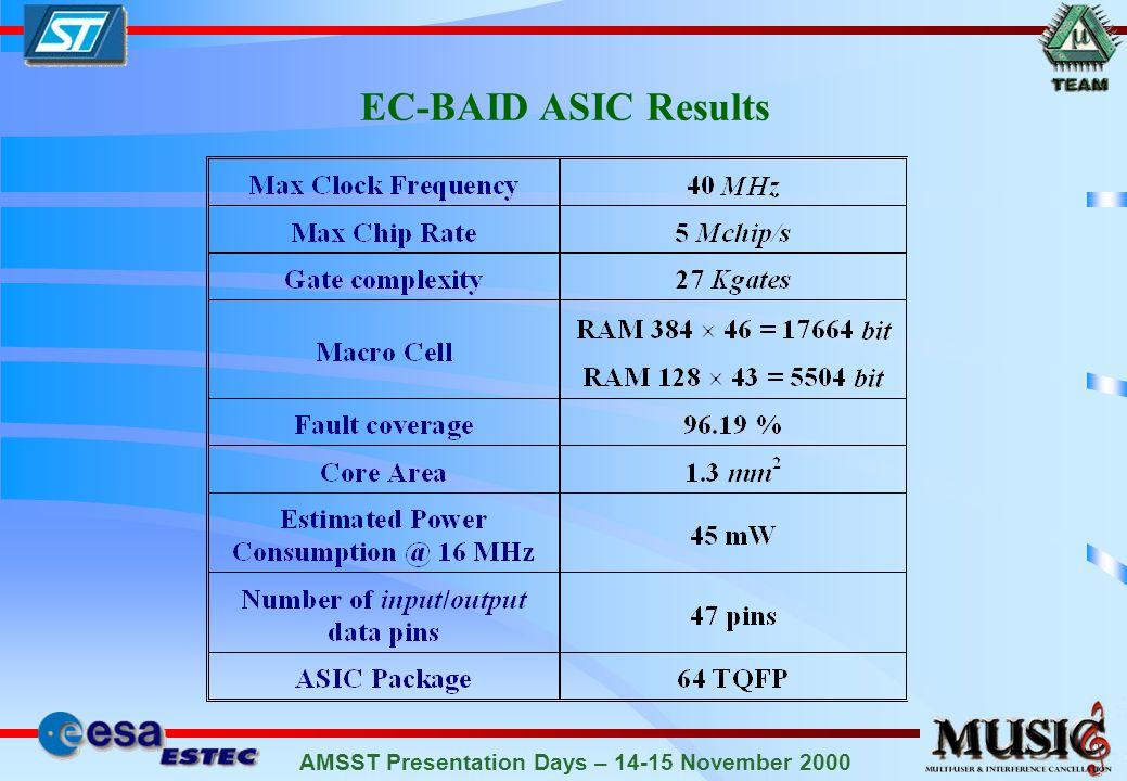 AMSST Presentation Days – 14-15 November 2000 EC-BAID ASIC Results
