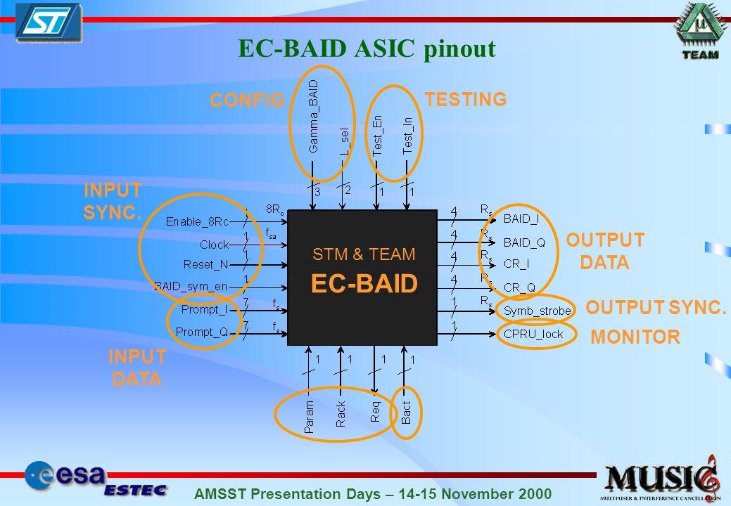 AMSST Presentation Days – 14-15 November 2000 EC-BAID ASIC pinout STM & TEAM EC-BAID INPUT SYNC. INPUT DATA CONFIG TESTING OUTPUT DATA OUTPUT SYNC. MO