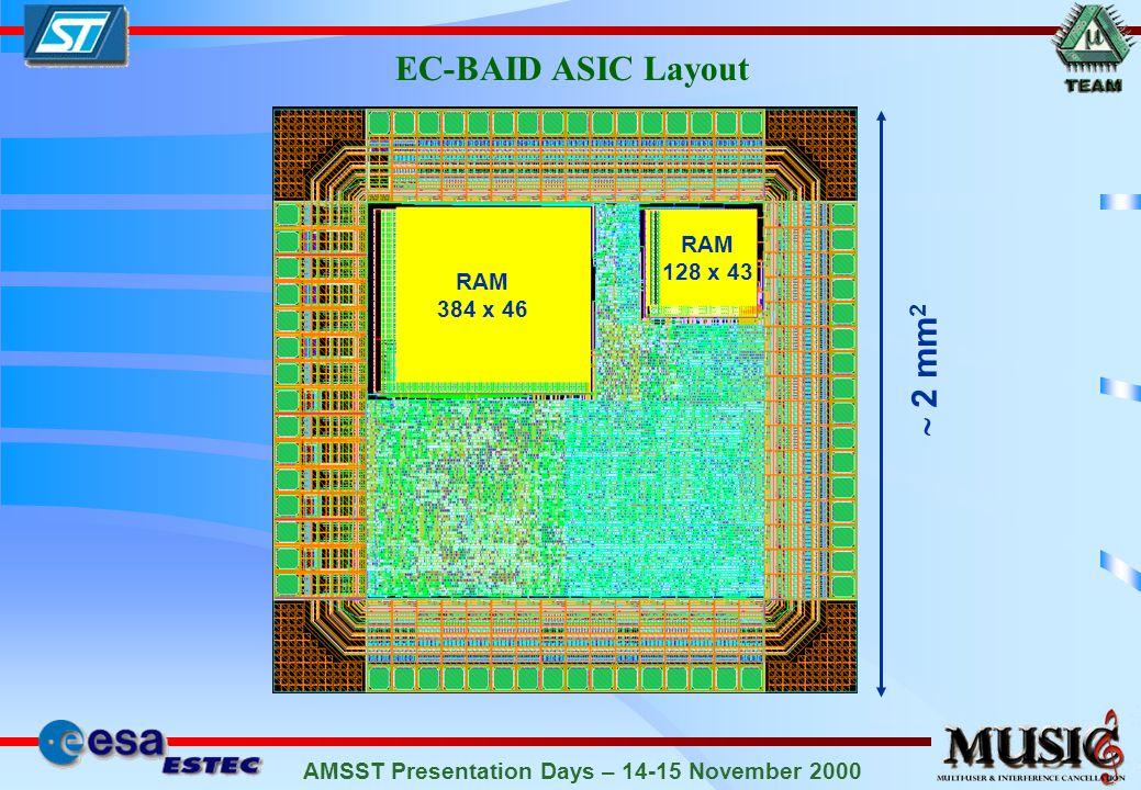 AMSST Presentation Days – 14-15 November 2000 EC-BAID ASIC Layout RAM 384 x 46 RAM 128 x 43 2 mm 2