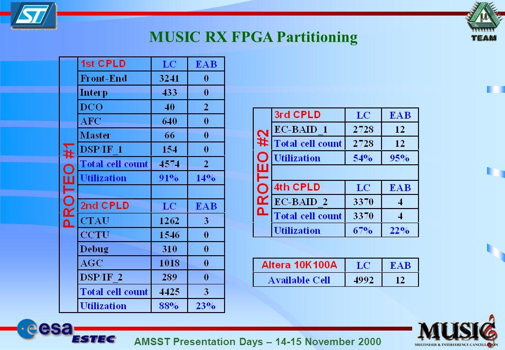 AMSST Presentation Days – 14-15 November 2000 MUSIC RX FPGA Partitioning