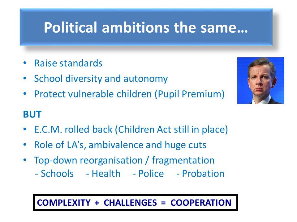 Political ambitions the same… Raise standards School diversity and autonomy Protect vulnerable children (Pupil Premium) BUT E.C.M. rolled back (Childr