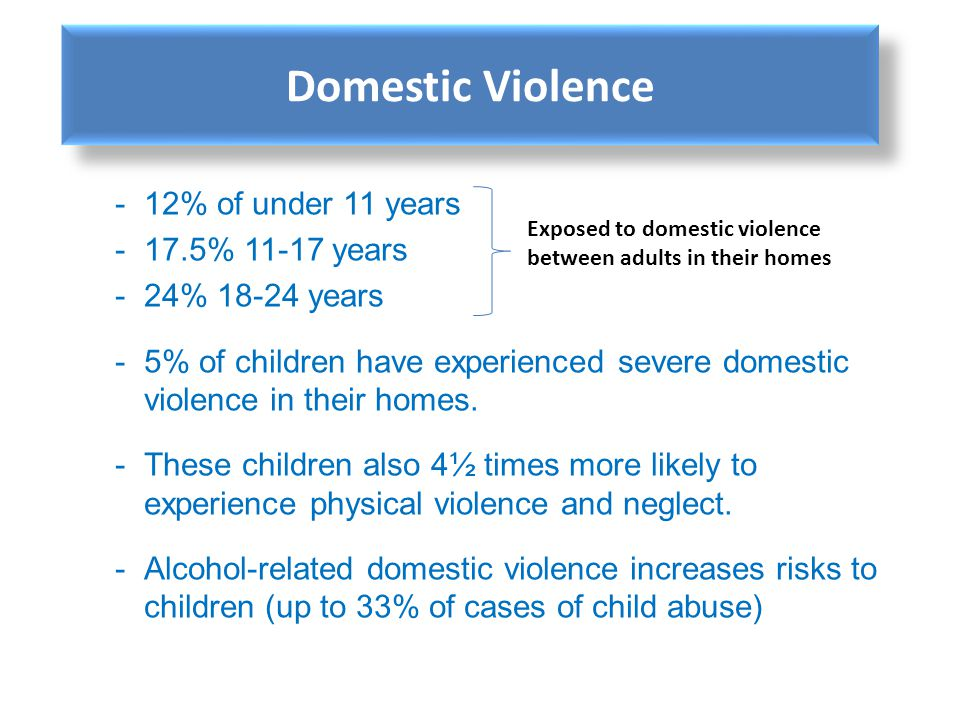 -12% of under 11 years -17.5% 11-17 years -24% 18-24 years -5% of children have experienced severe domestic violence in their homes. -These children a