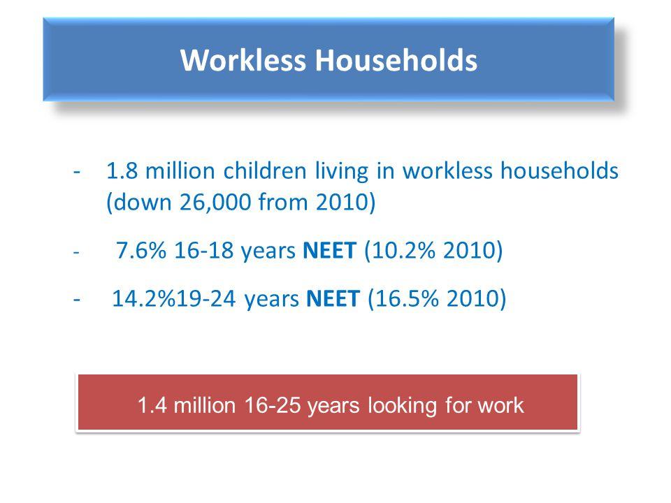 -1.8 million children living in workless households (down 26,000 from 2010) - 7.6% 16-18 years NEET (10.2% 2010) - 14.2%19-24 years NEET (16.5% 2010)