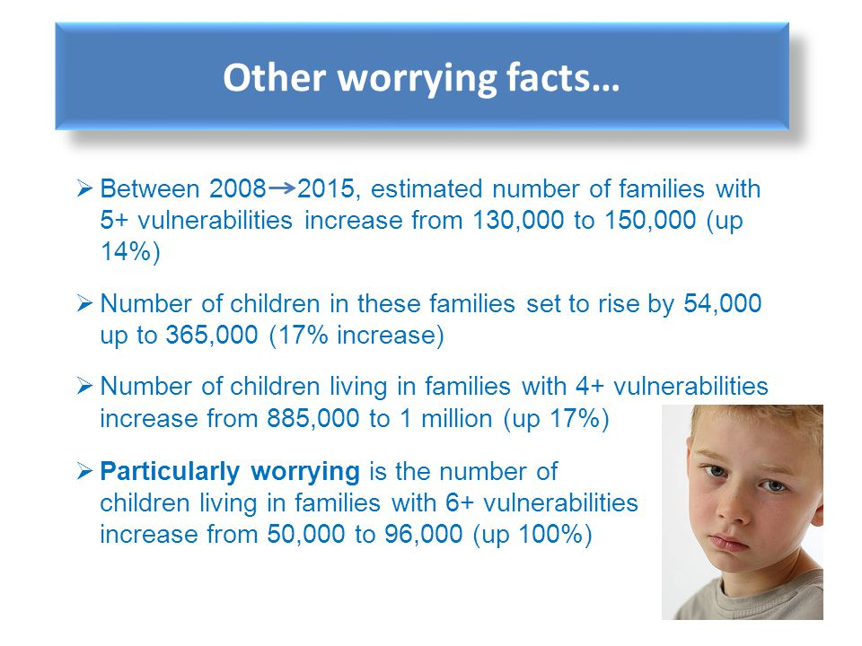 Between 2008 2015, estimated number of families with 5+ vulnerabilities increase from 130,000 to 150,000 (up 14%) Number of children in these families