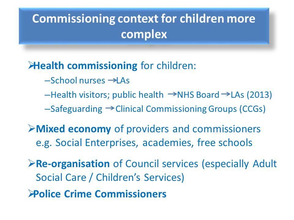 Commissioning context for children more complex Health commissioning for children: – School nurses LAs – Health visitors; public health NHS Board LAs