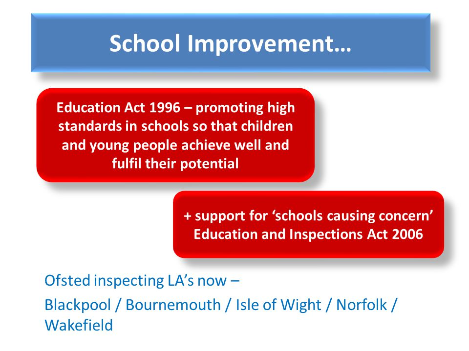 School Improvement… Education Act 1996 – promoting high standards in schools so that children and young people achieve well and fulfil their potential