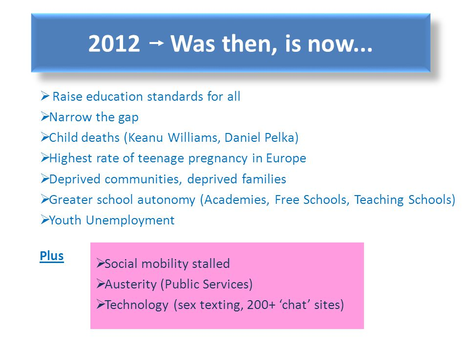 Social mobility stalled Austerity (Public Services) Technology (sex texting, 200+ chat sites) 2012 Was then, is now... Raise education standards for a