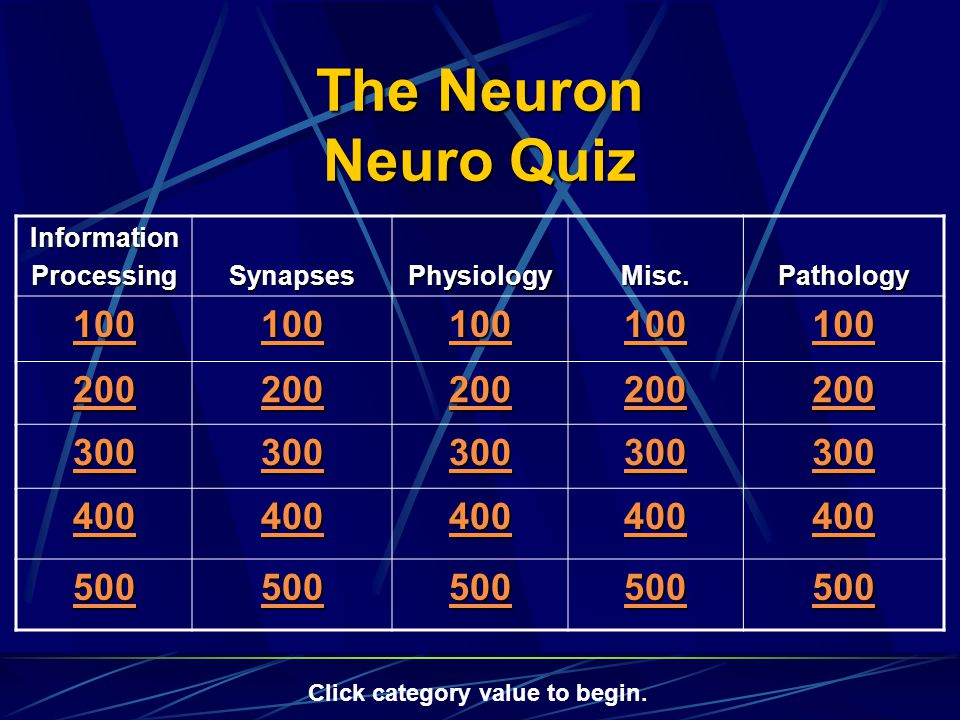 The Neuron Neuro Quiz InformationProcessingSynapsesPhysiologyMisc.Pathology Click category value to begin.
