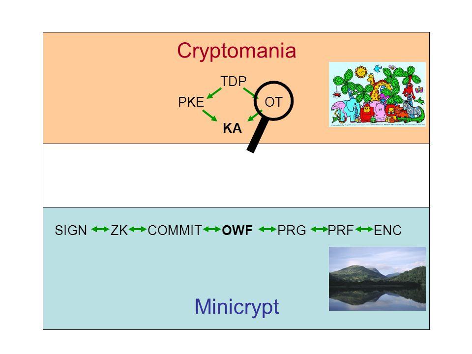 Minicrypt Cryptomania OWF KA PRGSIGNENCPRFCOMMITZK PKEOT TDP