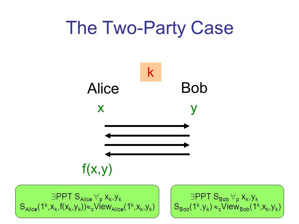 The Two-Party Case Alice Bob xy f(x,y) k PPT S Bob p x k,y k S Bob (1 k,y k ) c View Bob (1 k,x k,y k ) PPT S Alice p x k,y k S Alice (1 k,x k,f(x k,y k )) c View Alice (1 k,x k,y k )
