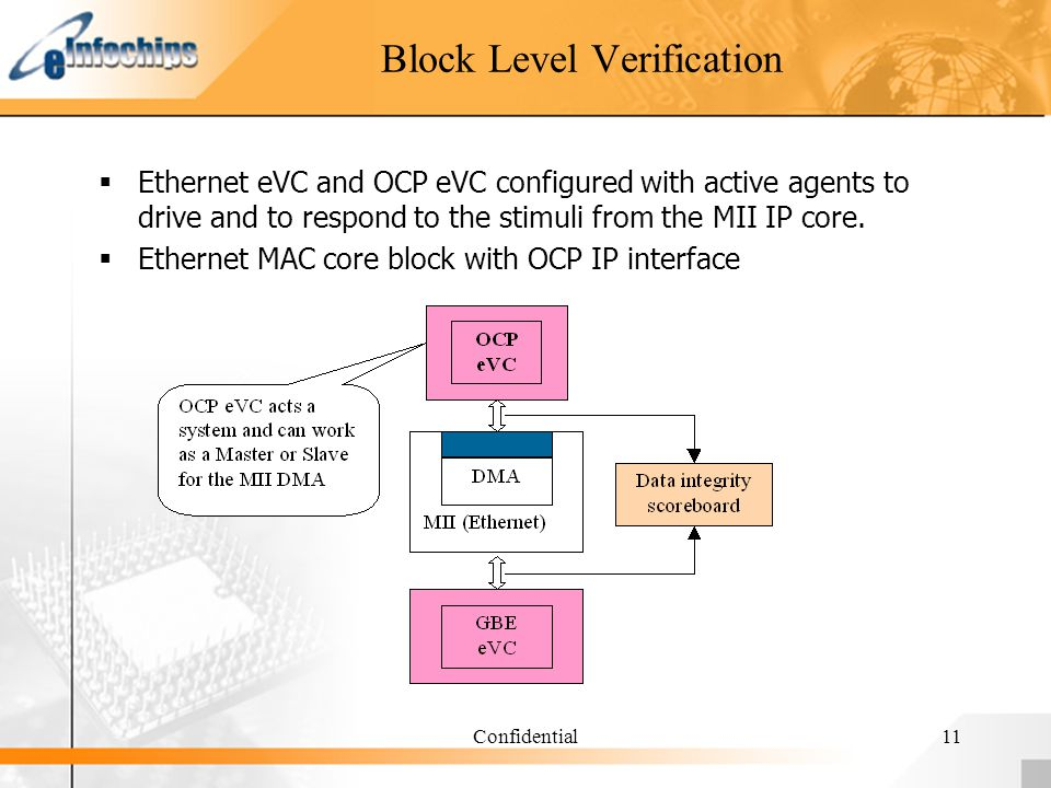 Confidential11 Block Level Verification Ethernet eVC and OCP eVC configured with active agents to drive and to respond to the stimuli from the MII IP