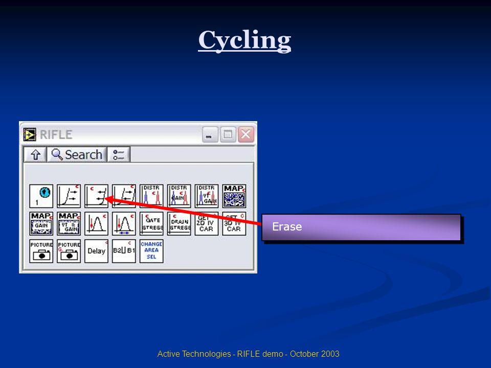 Active Technologies - RIFLE demo - October 2003 Cycling Erase