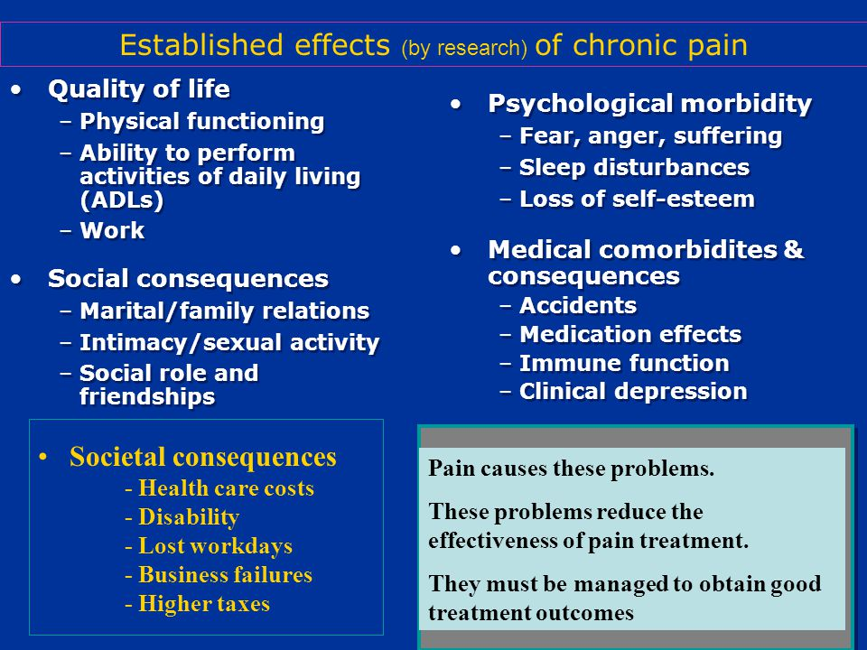 Mismanaged chronic pain is often a personal catastrophe.