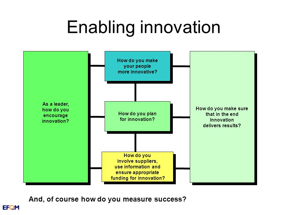 Enabling innovation As a leader, how do you encourage innovation.