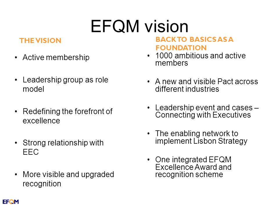 EFQM vision Active membership Leadership group as role model Redefining the forefront of excellence Strong relationship with EEC More visible and upgraded recognition THE VISION 1000 ambitious and active members A new and visible Pact across different industries Leadership event and cases – Connecting with Executives The enabling network to implement Lisbon Strategy One integrated EFQM Excellence Award and recognition scheme BACK TO BASICS AS A FOUNDATION