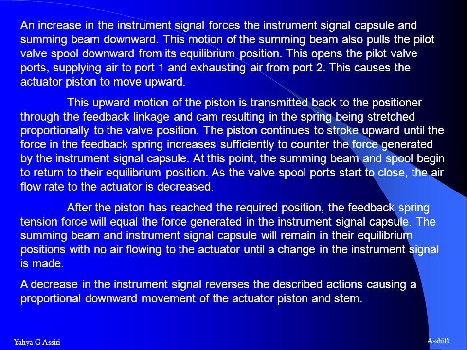 Yahya G Assiri A-shift An increase in the instrument signal forces the instrument signal capsule and summing beam downward.