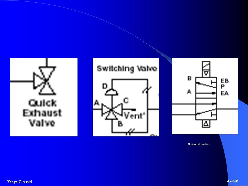 Yahya G Assiri A-shift Solenoid valve