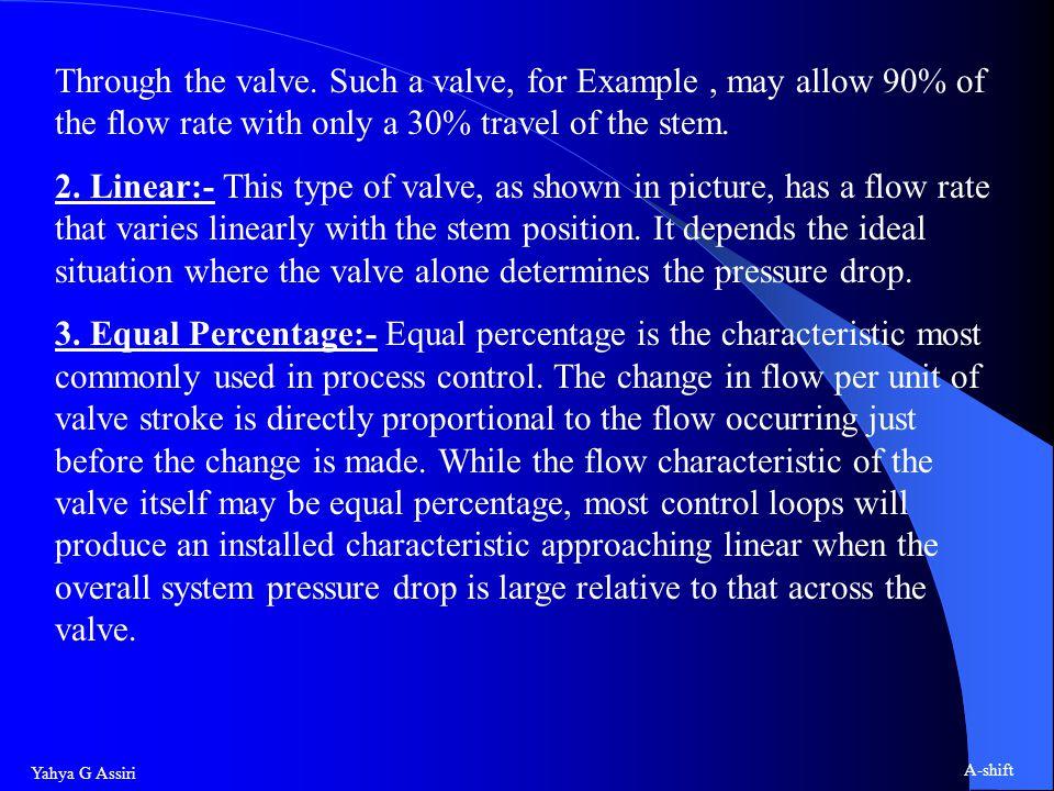 Yahya G Assiri A-shift Through the valve.