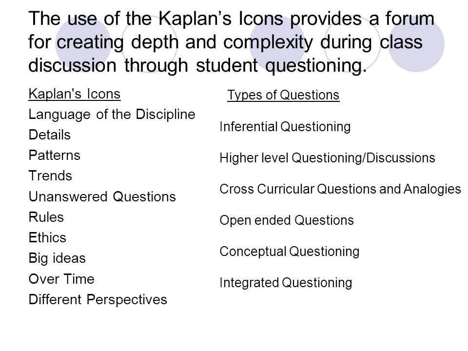 The use of the Kaplans Icons provides a forum for creating depth and complexity during class discussion through student questioning.