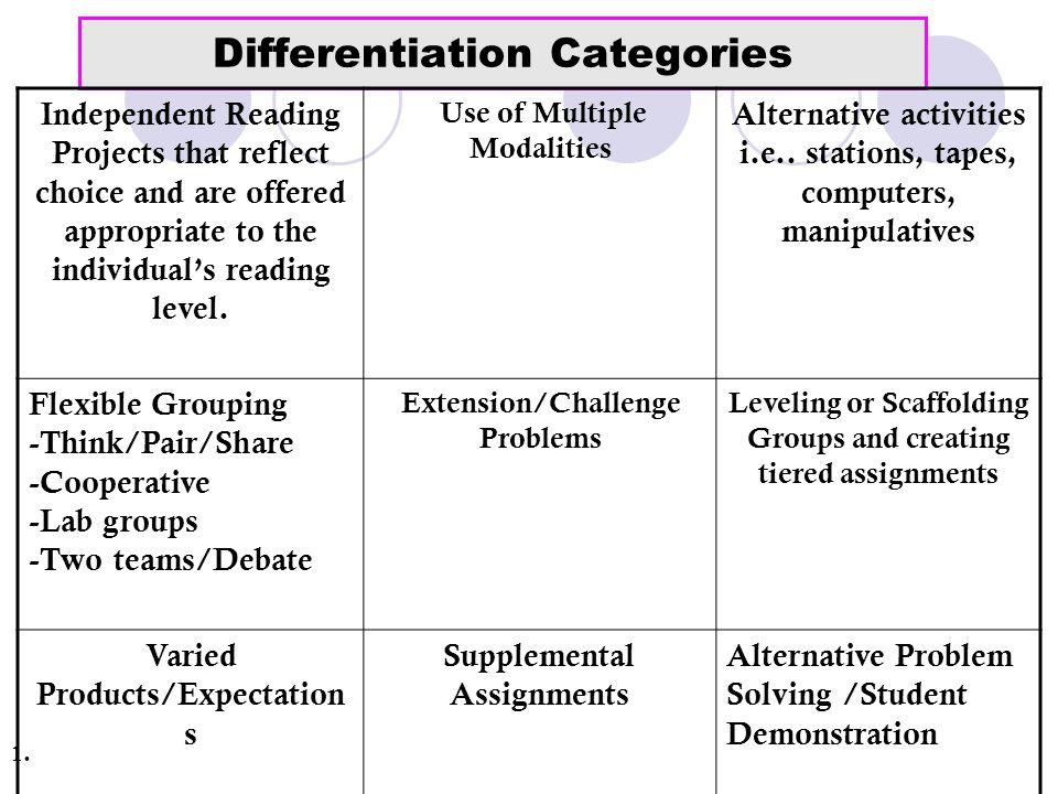 Differentiation Categories 1.