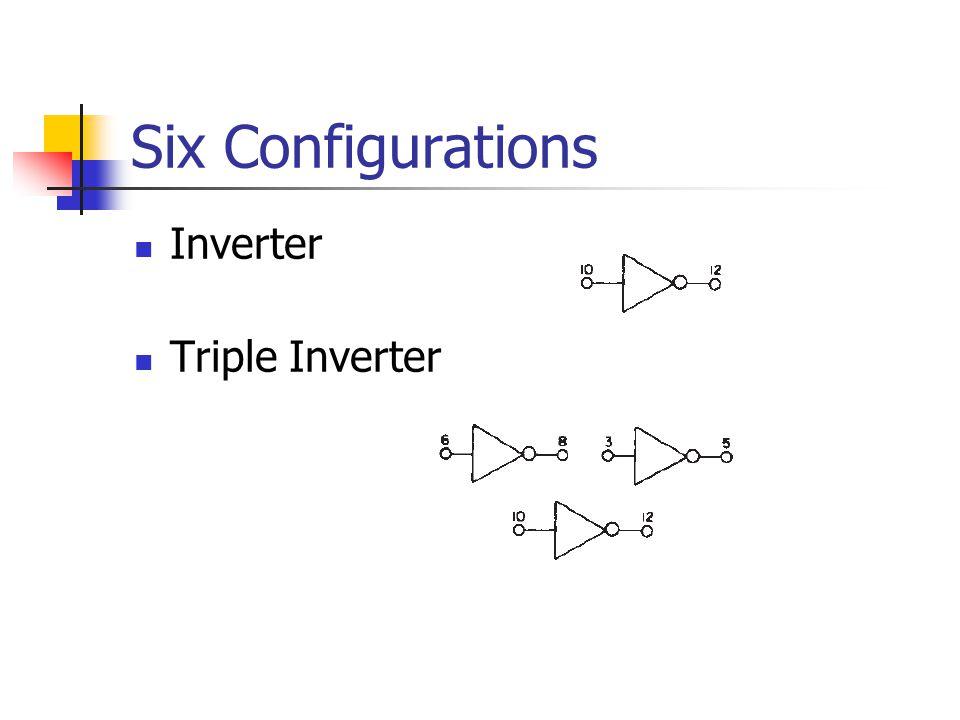 Six Configurations Inverter Triple Inverter