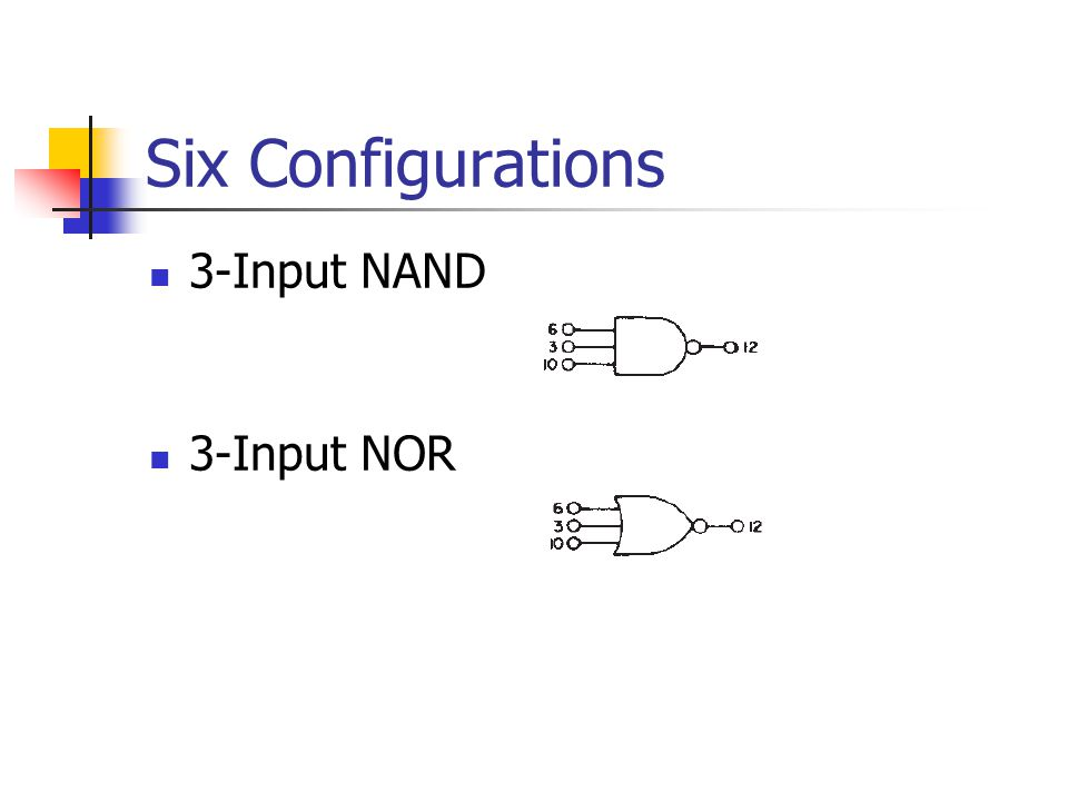 Six Configurations 3-Input NAND 3-Input NOR