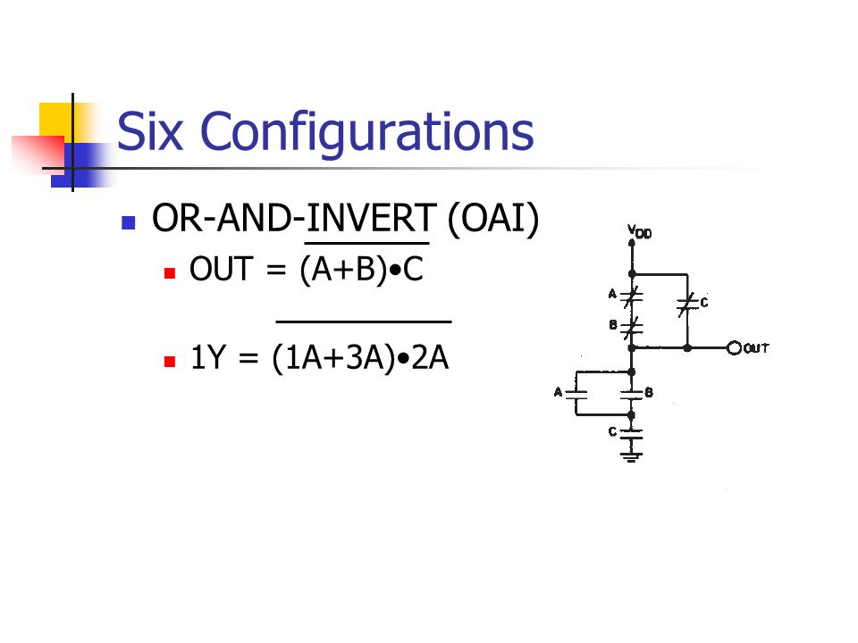 Six Configurations OR-AND-INVERT (OAI) OUT = (A+B)C 1Y = (1A+3A)2A