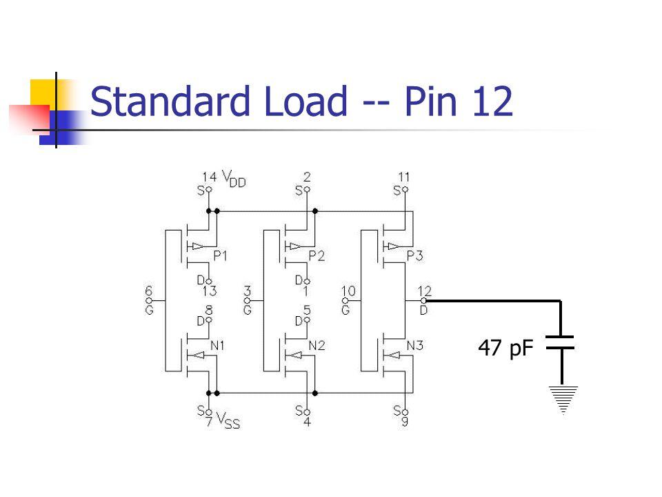 Standard Load -- Pin 12 47 pF