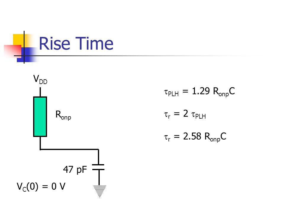 Rise Time 47 pF V DD V C (0) = 0 V PLH = 1.29 R onp C r = 2 PLH r = 2.58 R onp C R onp