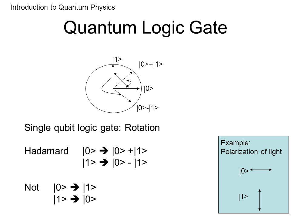 Quantum Logic Gate Introduction to Quantum Physics |0> |1> |0>+|1> |0>-|1> Single qubit logic gate: Rotation Hadamard |0> |0> +|1> |1> |0> - |1> Not|0