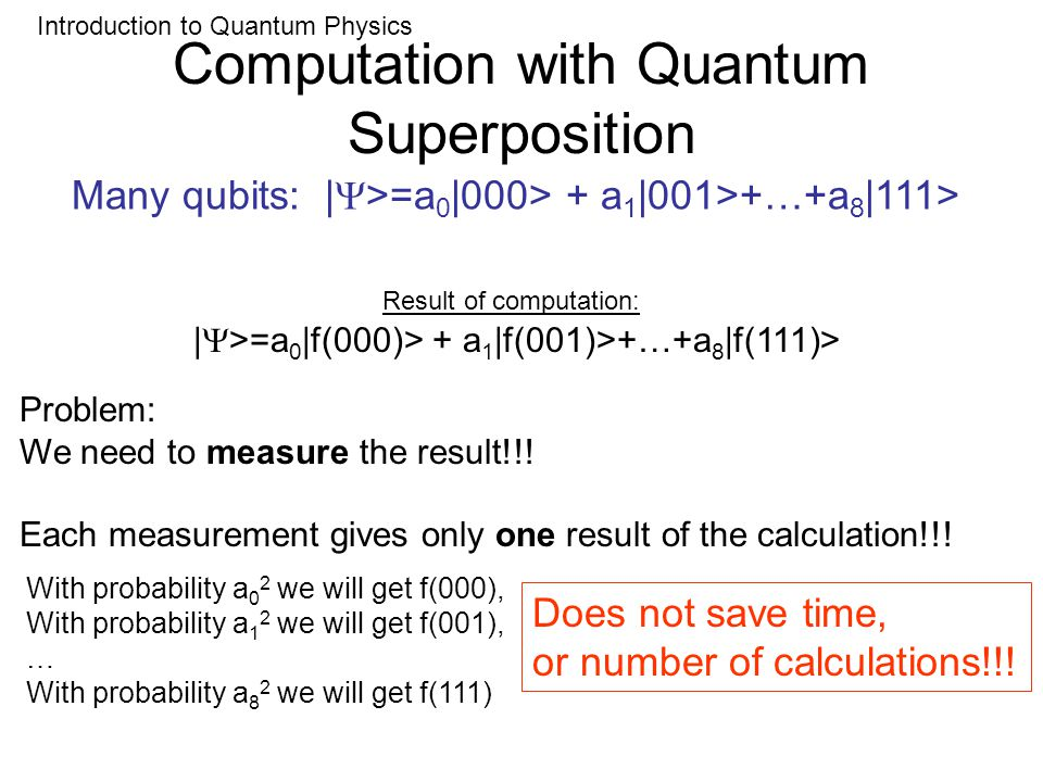 Computation with Quantum Superposition Many qubits: | >=a 0 |000> + a 1 |001>+…+a 8 |111> Introduction to Quantum Physics | >=a 0 |f(000)> + a 1 |f(001)>+…+a 8 |f(111)> Result of computation: Problem: We need to measure the result!!.