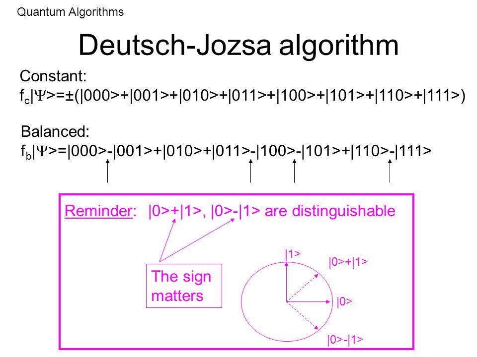 Deutsch-Jozsa algorithm Quantum Algorithms Constant: f c | >=±(|000>+|001>+|010>+|011>+|100>+|101>+|110>+|111>) Balanced: f b | >=|000>-|001>+|010>+|0