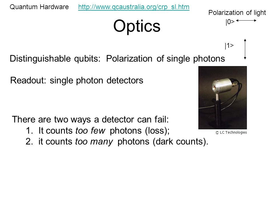 Optics Quantum Hardware Distinguishable qubits: Polarization of single photons Readout: single photon detectors © LC Technologies There are two ways a detector can fail: 1.