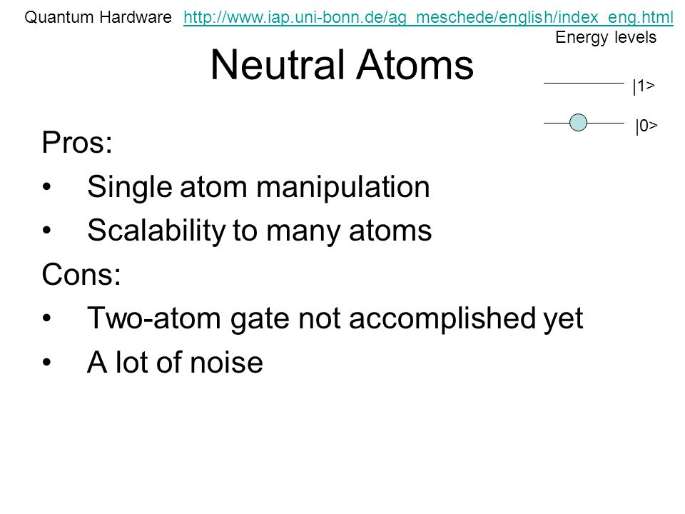 Neutral Atoms Quantum Hardware |0> |1> Energy levels Pros: Single atom manipulation Scalability to many atoms Cons: Two-atom gate not accomplished yet A lot of noise