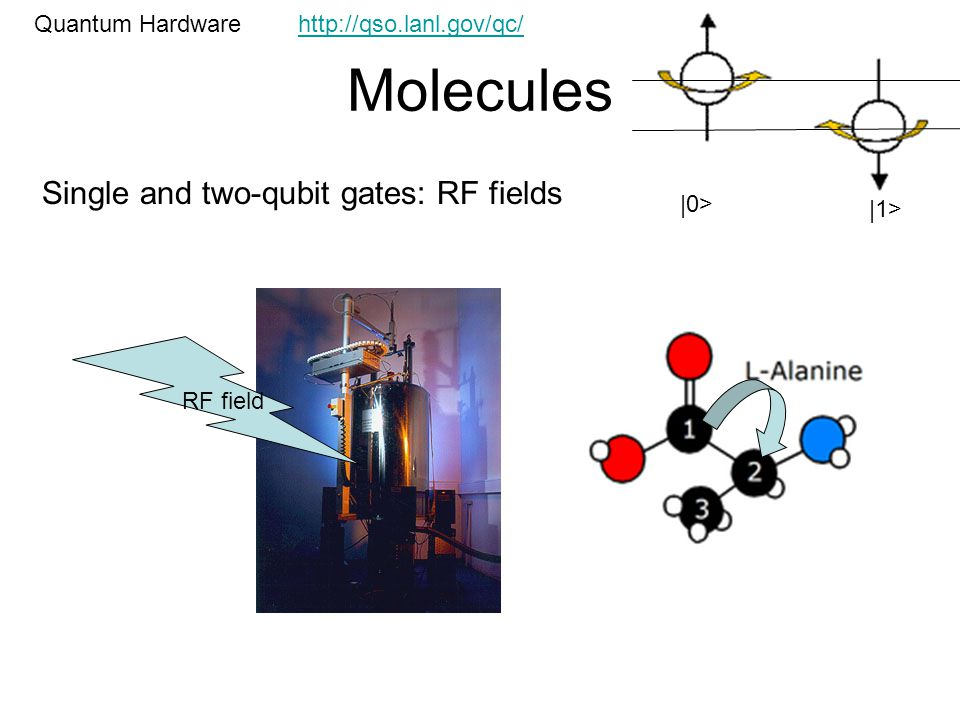 Molecules Quantum Hardware Single and two-qubit gates: RF fields RF field |0> |1> http://qso.lanl.gov/qc/