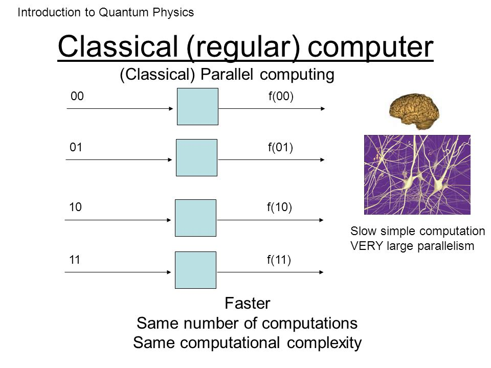 Software: Conclusions The quantum computer uses superposition The quantum algorithms are only useful for global, or collective results (Deustch- Jozsa) There are many (many) new quantum algorithms, which are exponentially faster than classical computers There isnt any quantum computer, yet Quantum Algorithms