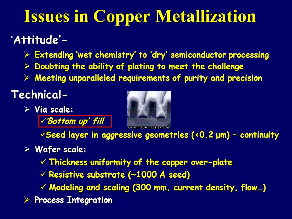 Issues in Copper Metallization Attitude- Extending wet chemistry to dry semiconductor processing Extending wet chemistry to dry semiconductor processing Doubting the ability of plating to meet the challenge Doubting the ability of plating to meet the challenge Meeting unparalleled requirements of purity and precision Meeting unparalleled requirements of purity and precisionTechnical- Via scale: Via scale: Bottom up fill Bottom up fill Seed layer in aggressive geometries (<0.2 μm) – continuity Seed layer in aggressive geometries (<0.2 μm) – continuity Wafer scale: Wafer scale: Thickness uniformity of the copper over-plate Thickness uniformity of the copper over-plate Resistive substrate (~1000 A seed) Resistive substrate (~1000 A seed) Modeling and scaling (300 mm, current density, flow…) Modeling and scaling (300 mm, current density, flow…) Process Integration Process Integration