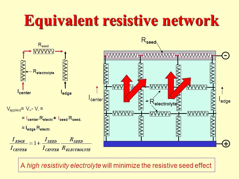 Equivalent resistive network - vvvvv V R electrolyte + vvvvv V I edge I center R seed R electrolyte vvvvv V V applied = V + - V - = = I center R elect
