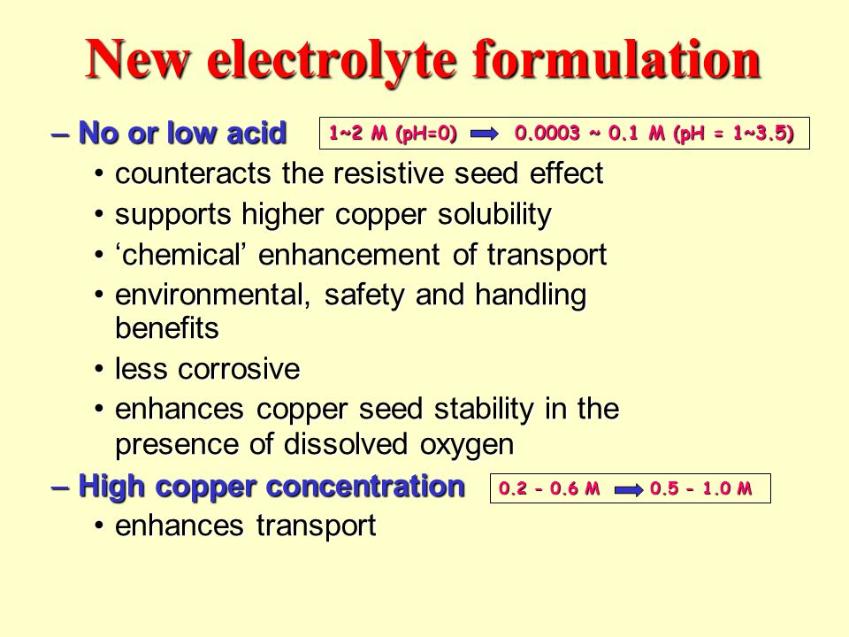 –No or low acid counteracts the resistive seed effectcounteracts the resistive seed effect supports higher copper solubilitysupports higher copper solubility chemical enhancement of transportchemical enhancement of transport environmental, safety and handling benefitsenvironmental, safety and handling benefits less corrosiveless corrosive enhances copper seed stability in the presence of dissolved oxygenenhances copper seed stability in the presence of dissolved oxygen –High copper concentration enhances transportenhances transport New electrolyte formulation 1~2 M (pH=0) 0.0003 ~ 0.1 M (pH = 1~3.5) 0.2 - 0.6 M 0.5 - 1.0 M