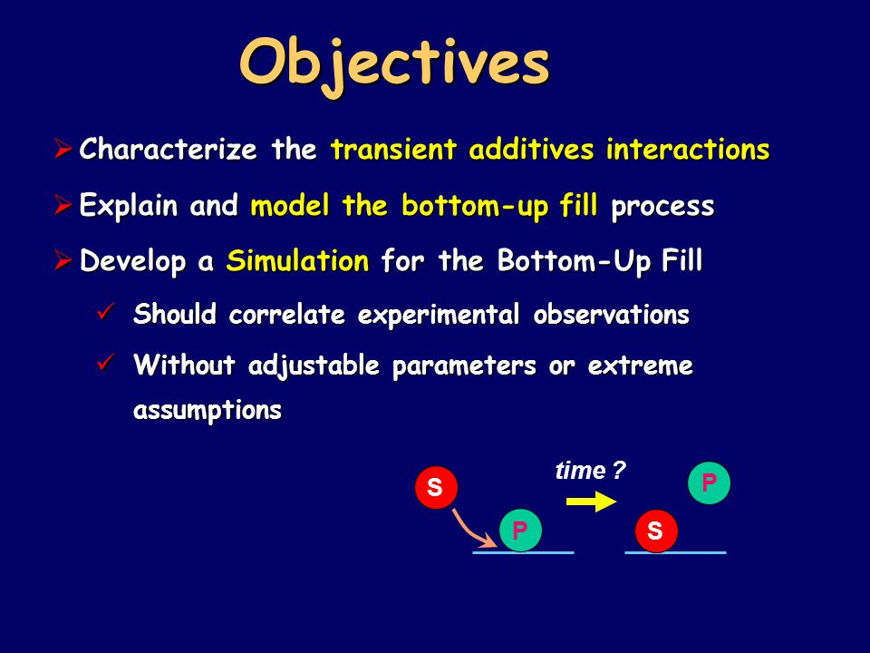 Objectives Characterize the transient additives interactions Characterize the transient additives interactions Explain and model the bottom-up fill process Explain and model the bottom-up fill process Develop a Simulation for the Bottom-Up Fill Develop a Simulation for the Bottom-Up Fill Should correlate experimental observations Should correlate experimental observations Without adjustable parameters or extreme assumptions Without adjustable parameters or extreme assumptions S S P P time ?