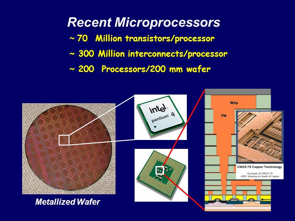 Recent Microprocessors 70 Million transistors/processor ~ 70 Million transistors/processor ~ 300 Million interconnects/processor ~ 200 Processors/200