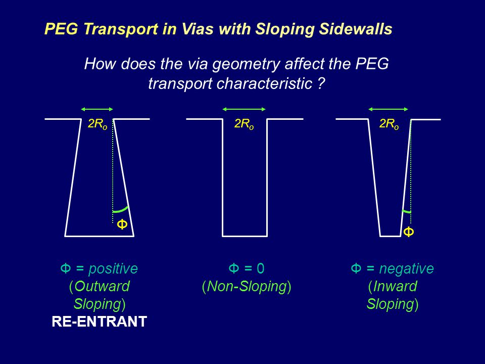 PEG Transport in Vias with Sloping Sidewalls How does the via geometry affect the PEG transport characteristic .