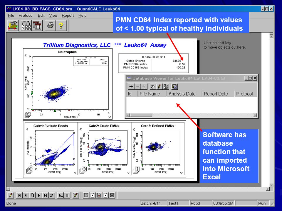 PMN CD64 Index reported with values of < 1.00 typical of healthy individuals Software has database function that can imported into Microsoft Excel