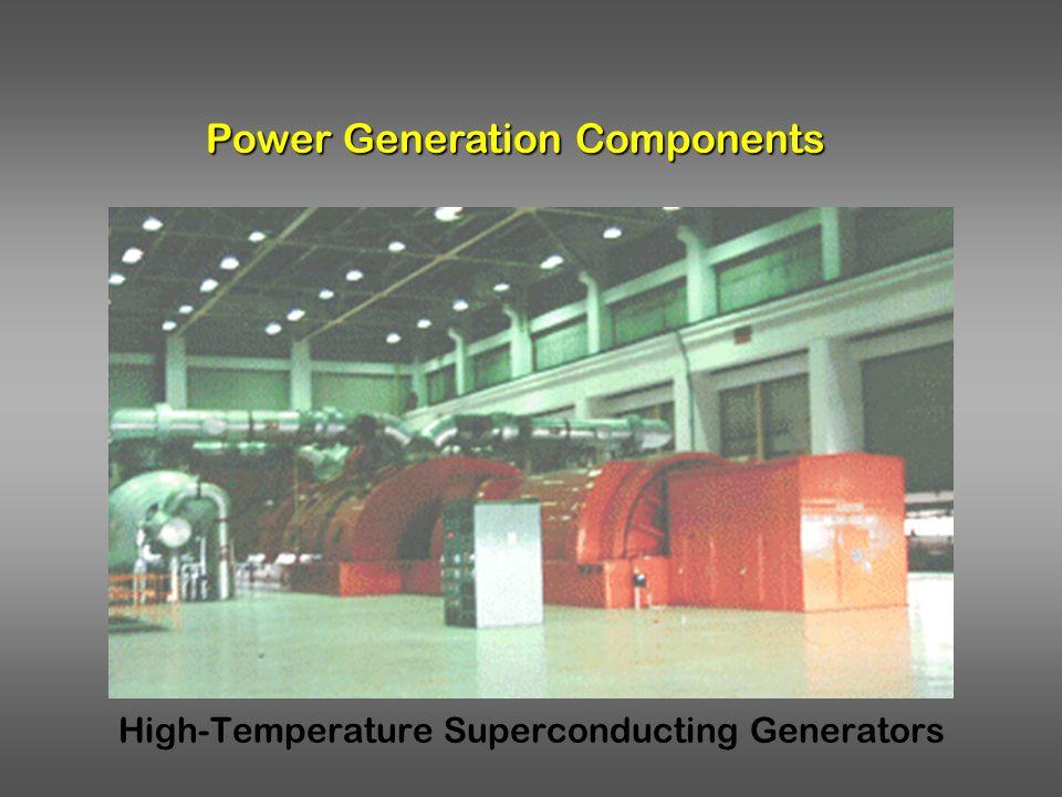 Power Generation Components High-Temperature Superconducting Generators