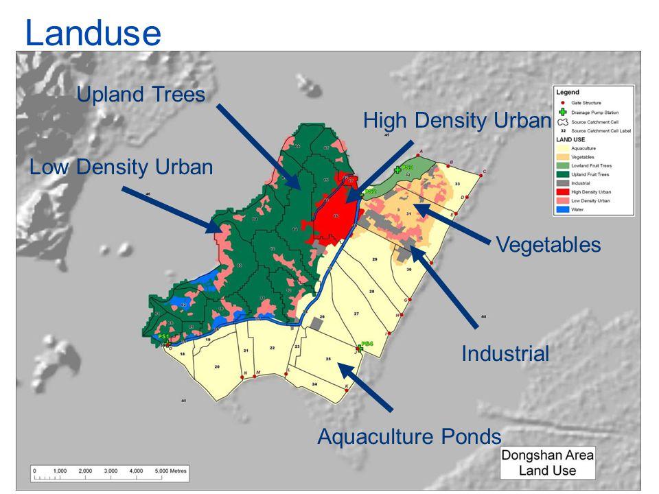 Vegetables Industrial High Density Urban Low Density Urban Upland Trees Aquaculture Ponds Landuse